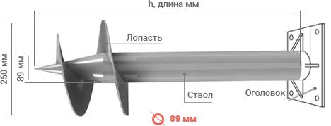 свс 89